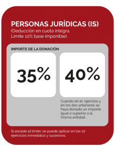 personas juridicas